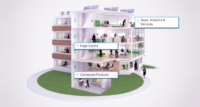 Product Announcement: Schneider Electric's EcoStruxure Building for Quick Connectivity of IoT Devices and Increased Building Value