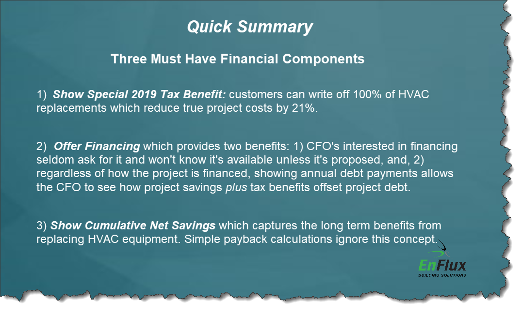 Three Must Have Financial Components for All HVAC Project