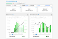 Product Announcement: LevelTen Performance Monitoring for PPAs