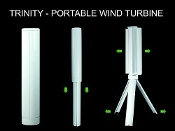 wind energy manage