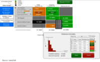 AutoGrid Software Does Dynamic Demand Side Management