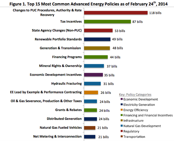 Center for Energy Manage