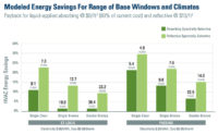 Applied Solar-Control Films Recommended for Single-Pane Clear Windows
