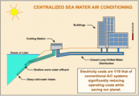 Navy Explores Seawater Air Conditioning