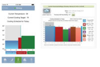 PowerWise Offers Web Controls for Mini-Split Heat Pumps
