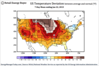 US Temperature Deviation Between Average and Normal