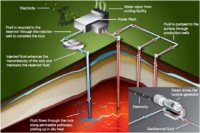 Geothermal Heating and Cooling is Worth Another Look