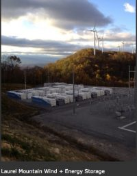 PJM Gets Some Regulated Service from Battery-Based Energy Storage