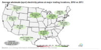 EIA: Wholesale Power Prices Increased Across US in 2014